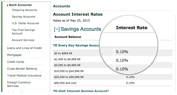 Interest savings account