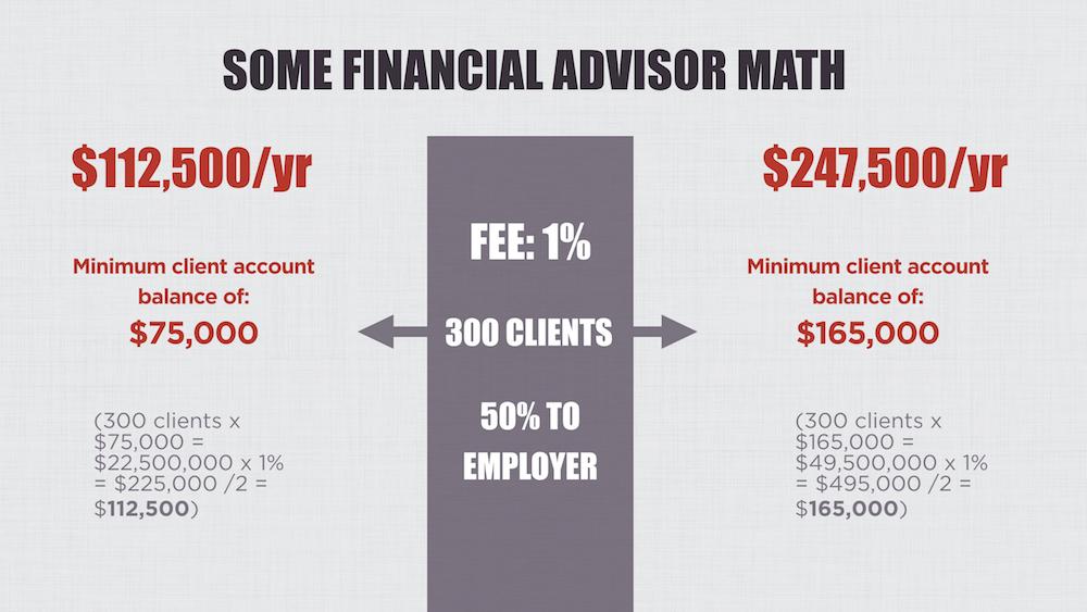 financial advisor salaries